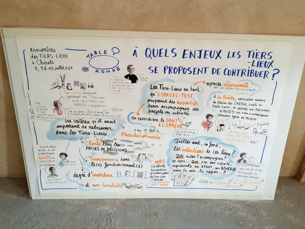 Rencontres : Tiers-lieux, espaces-tests et installation progressive